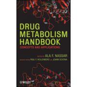 Drug Metabolism in Pharmaceuticals