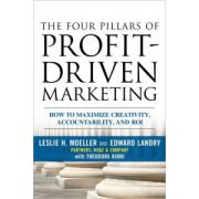 Four Pillars of Profit-Driven Marketing: How to Maximize Creativity, Accountability, and ROI
