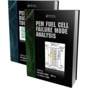 PEM Fuel Cell Durability Handbook, 2-Volume Set
