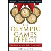Olympic Games Effect: How Sports Marketing Builds Strong Brands