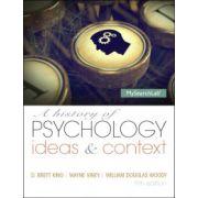 History of Psychology: Ideas & Context